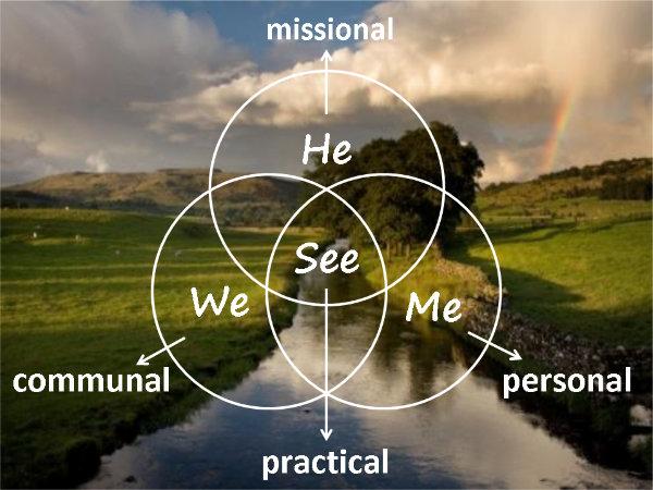 He We Me See